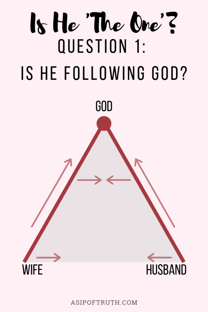 Is He 'The One'? A Young Wife's Guide. Is he following God? / asipoftruth.com